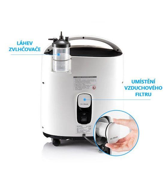 Kyslíkový koncentrátor, dýchací přístroj YU 8F-5AW s nebulizérem